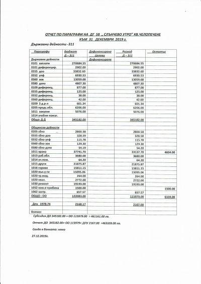 Бюджет - Изображение 10