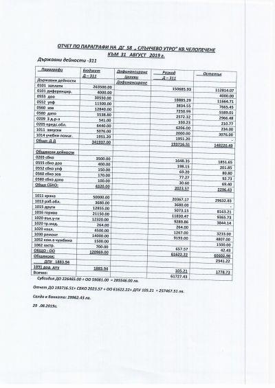 Бюджет - Изображение 4