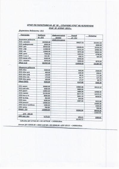Бюджет 2