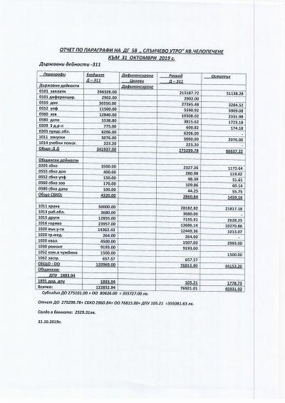 Бюджет 6